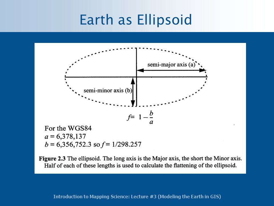 Earth as Ellipsoid