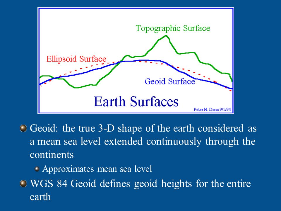 WGS 84 Geoid defines geoid heights for the entire earth