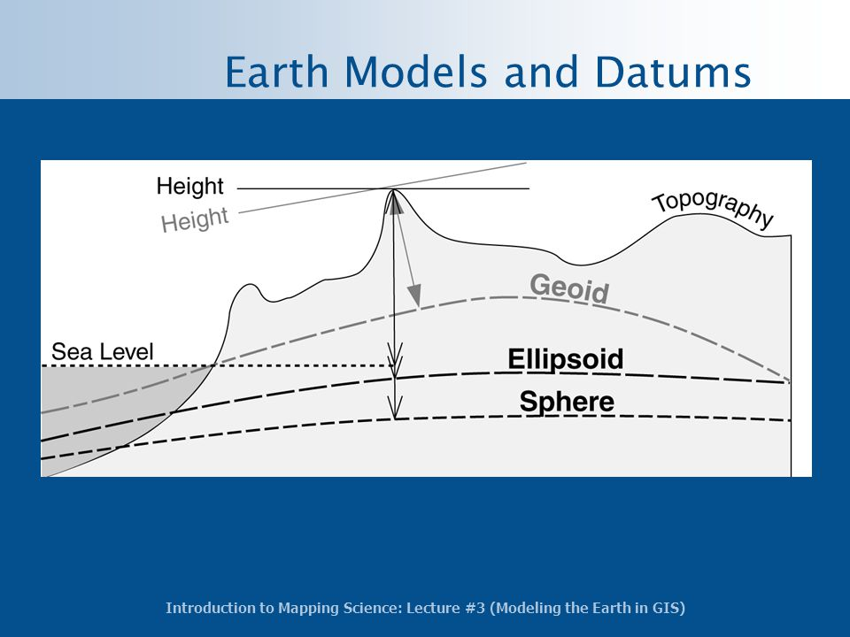 Earth Models and Datums