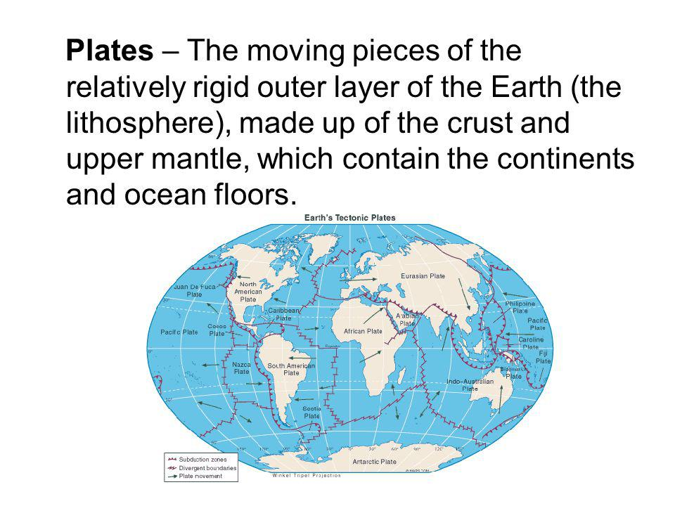 Plates – The moving pieces of the relatively rigid outer layer of the Earth (the lithosphere), made up of the crust and upper mantle, which contain the continents and ocean floors.