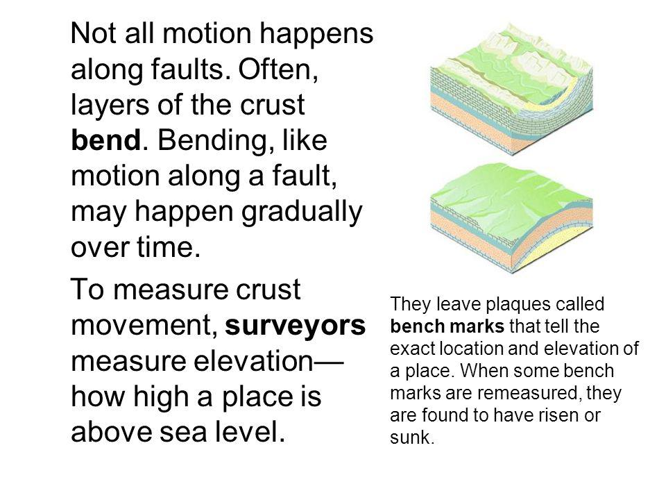 Not all motion happens along faults. Often, layers of the crust bend