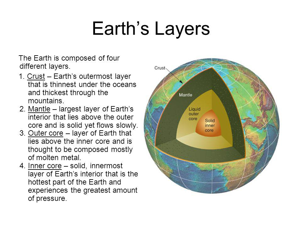 Earth's Layers The Earth is composed of four different layers.