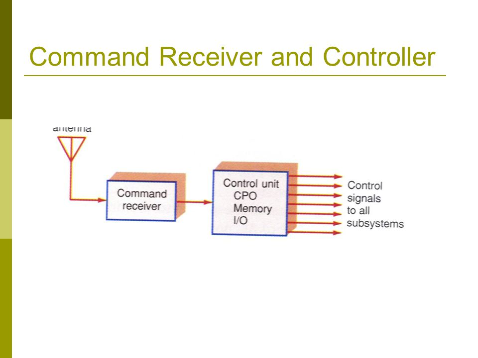 Command Receiver and Controller