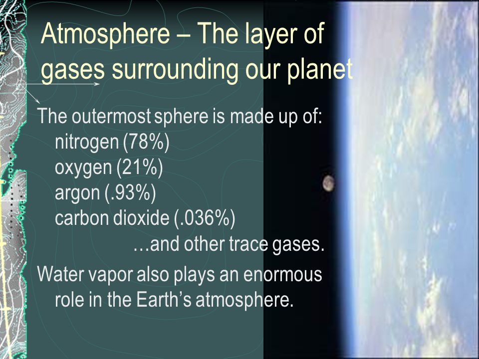Atmosphere – The layer of gases surrounding our planet