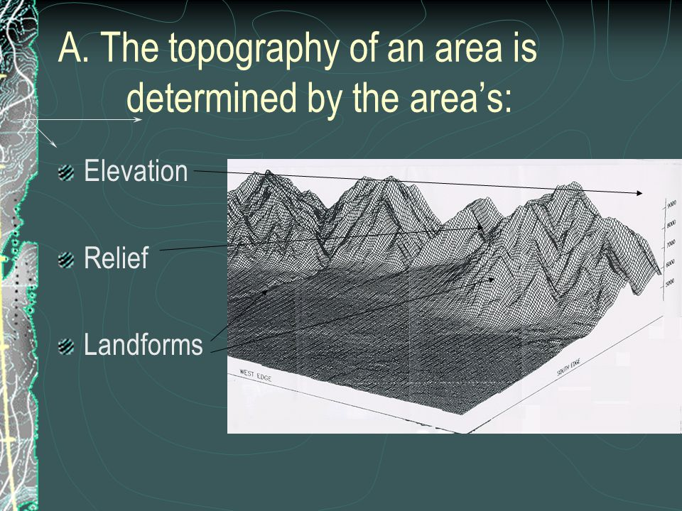 A. The topography of an area is determined by the area's: