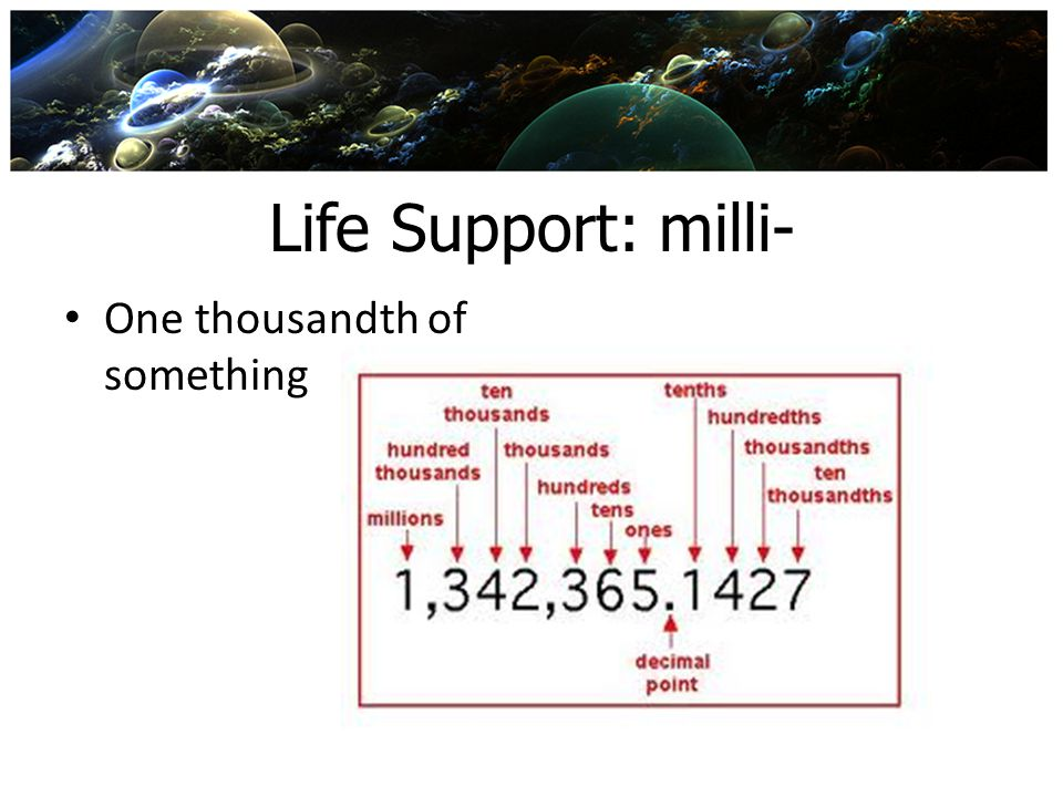 Life Support: milli- One thousandth of something