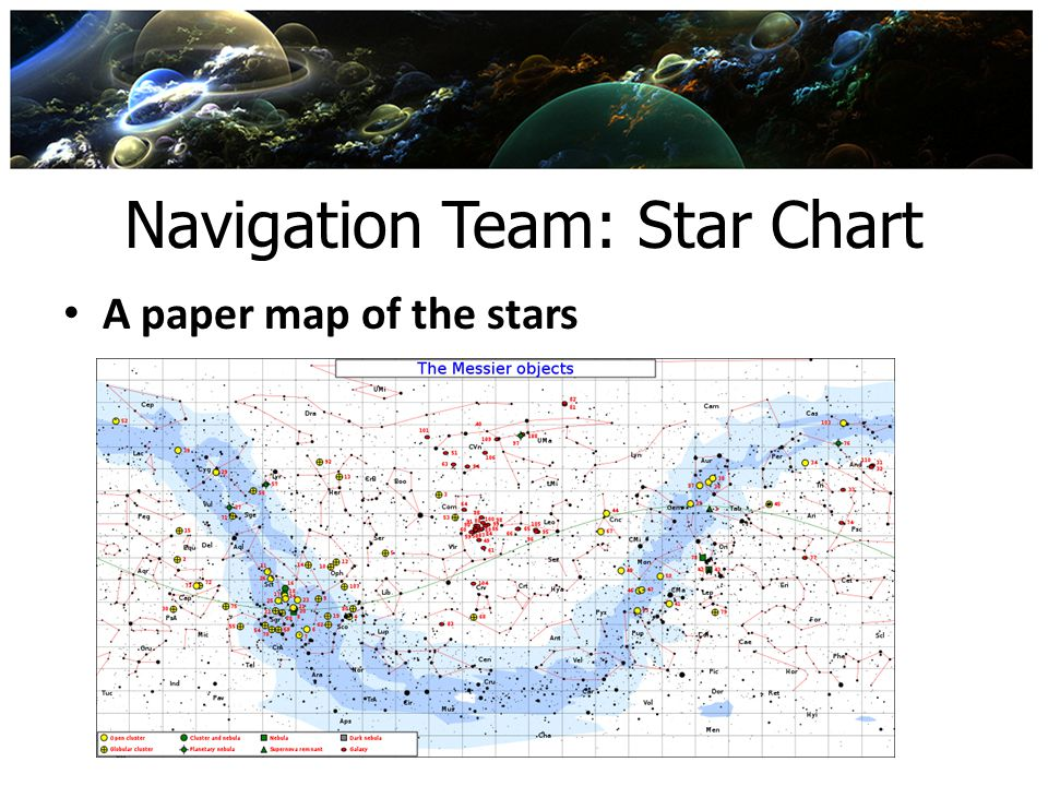 Navigation Team: Star Chart