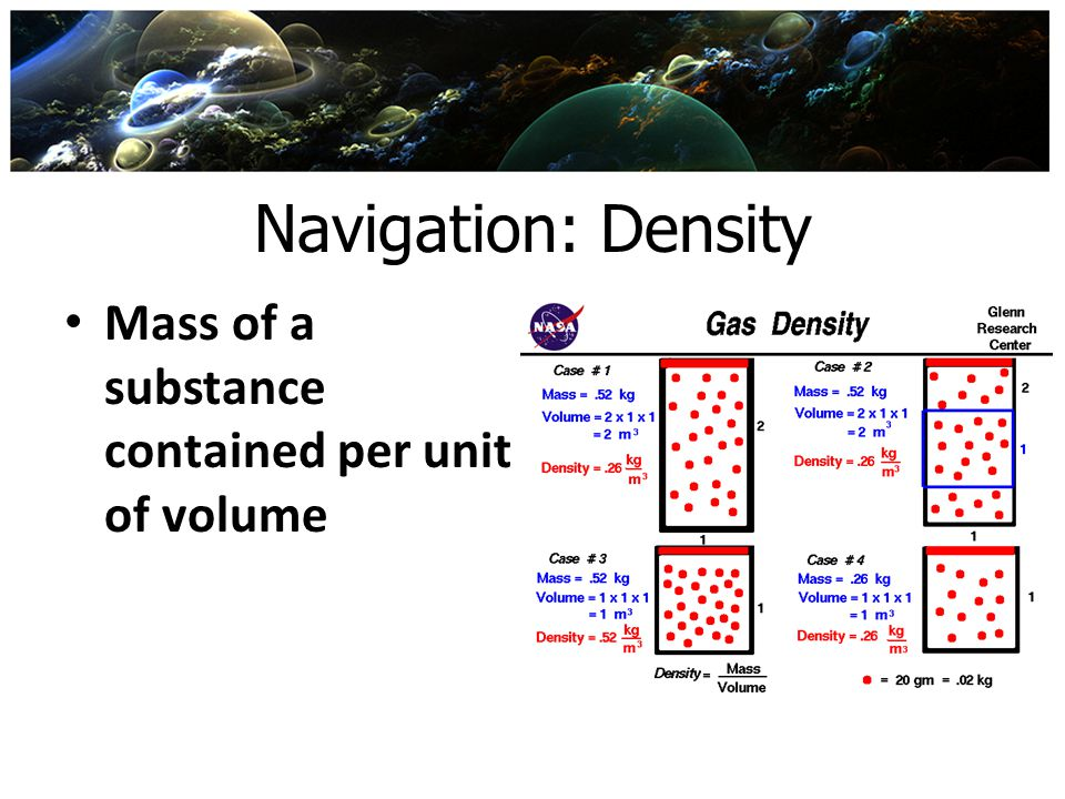 Navigation: Density Mass of a substance contained per unit of volume