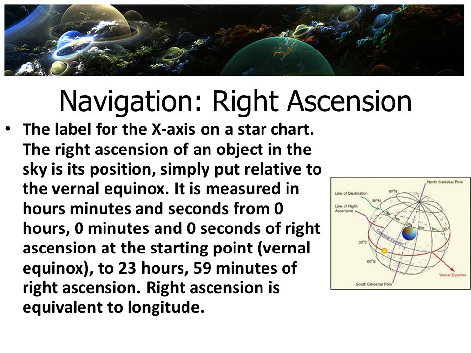Navigation: Right Ascension