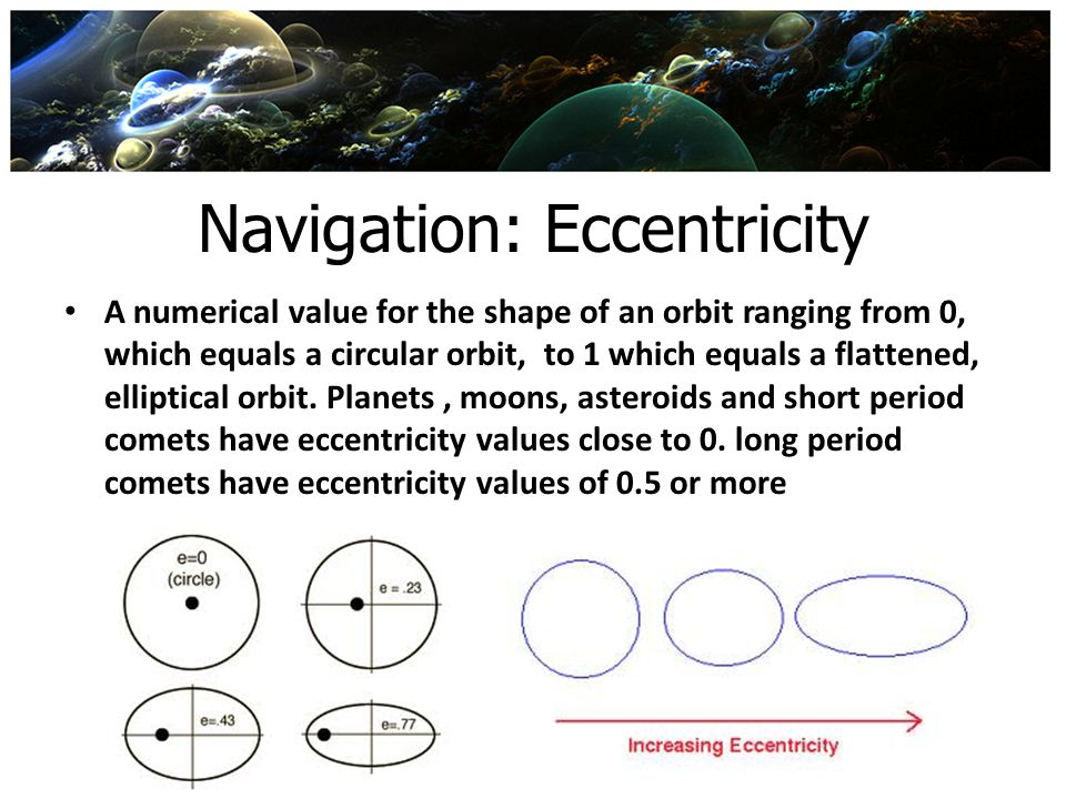 Navigation: Eccentricity