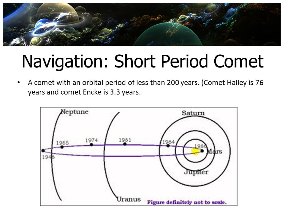 Navigation: Short Period Comet