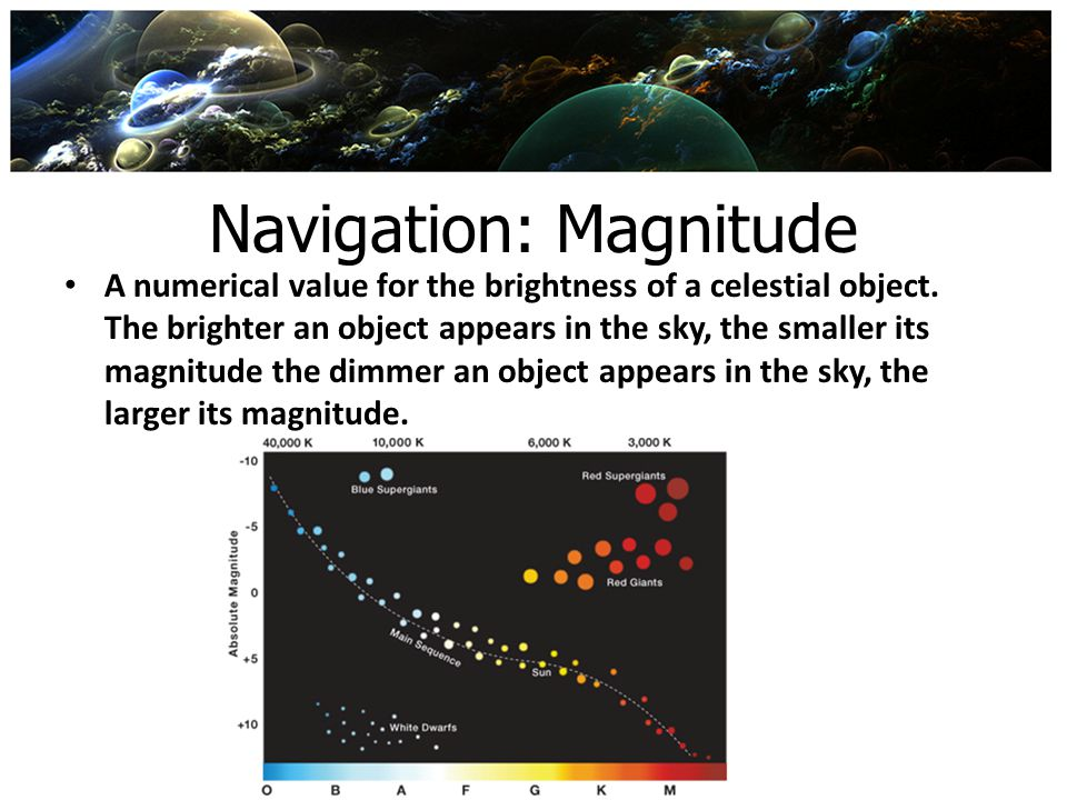 Navigation: Magnitude