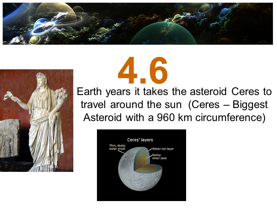 4.6 Earth years it takes the asteroid Ceres to travel around the sun (Ceres – Biggest Asteroid with a 960 km circumference)