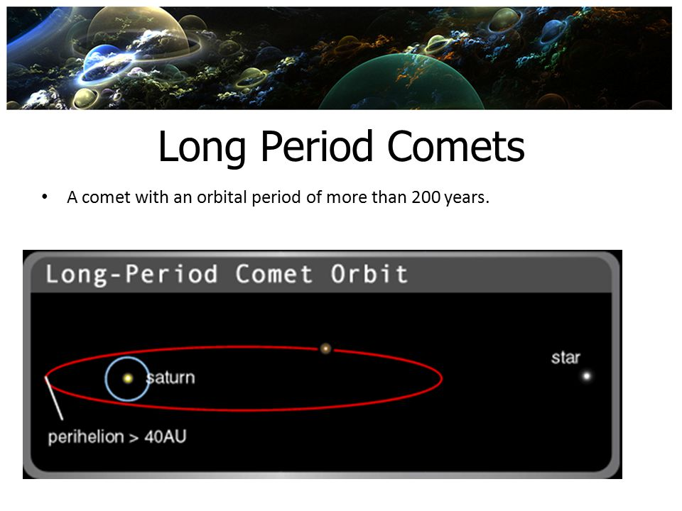 Long Period Comets A comet with an orbital period of more than 200 years.