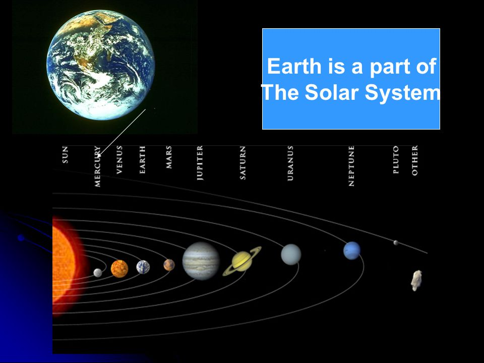 Earth is a part of The Solar System