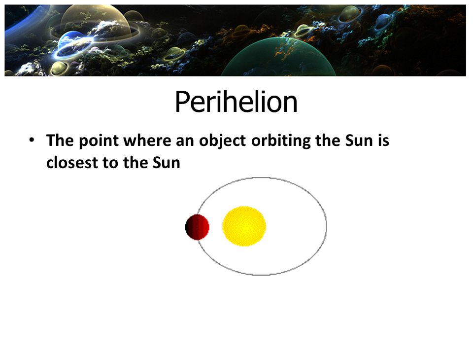 Perihelion The point where an object orbiting the Sun is closest to the Sun
