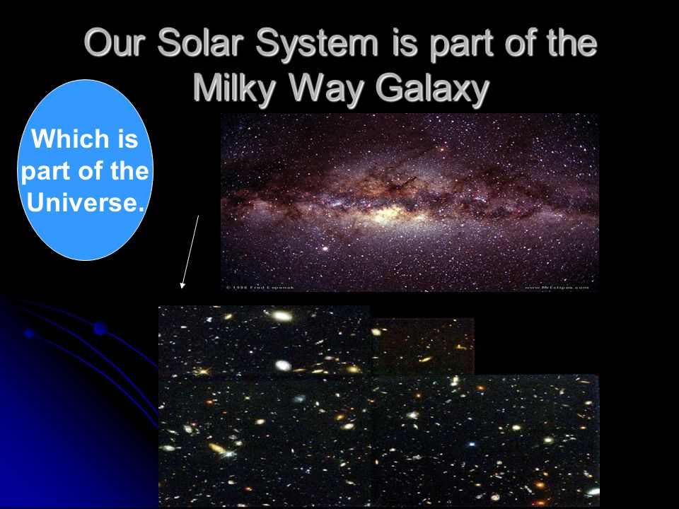 Our Solar System is part of the Milky Way Galaxy