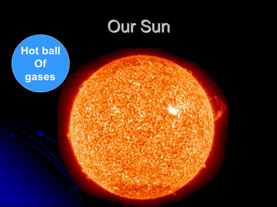 Our Sun Hot ball Of gases