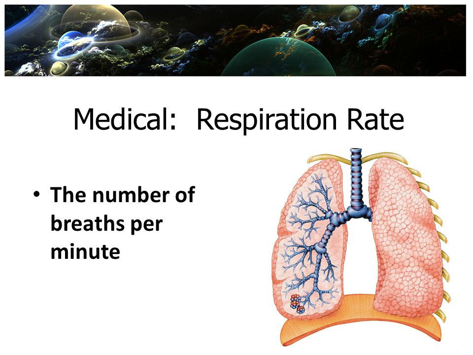 Medical: Respiration Rate