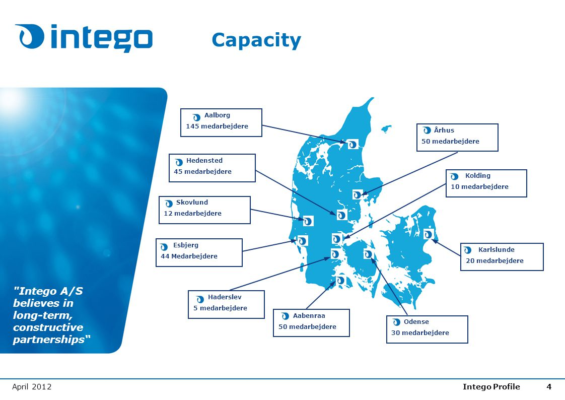 Capacity Intego A/S believes in long-term, constructive partnerships