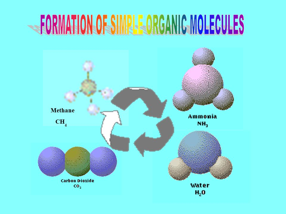 FORMATION OF SIMPLE ORGANIC MOLECULES