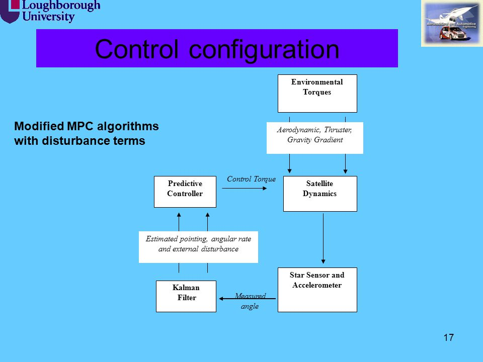 Control configuration