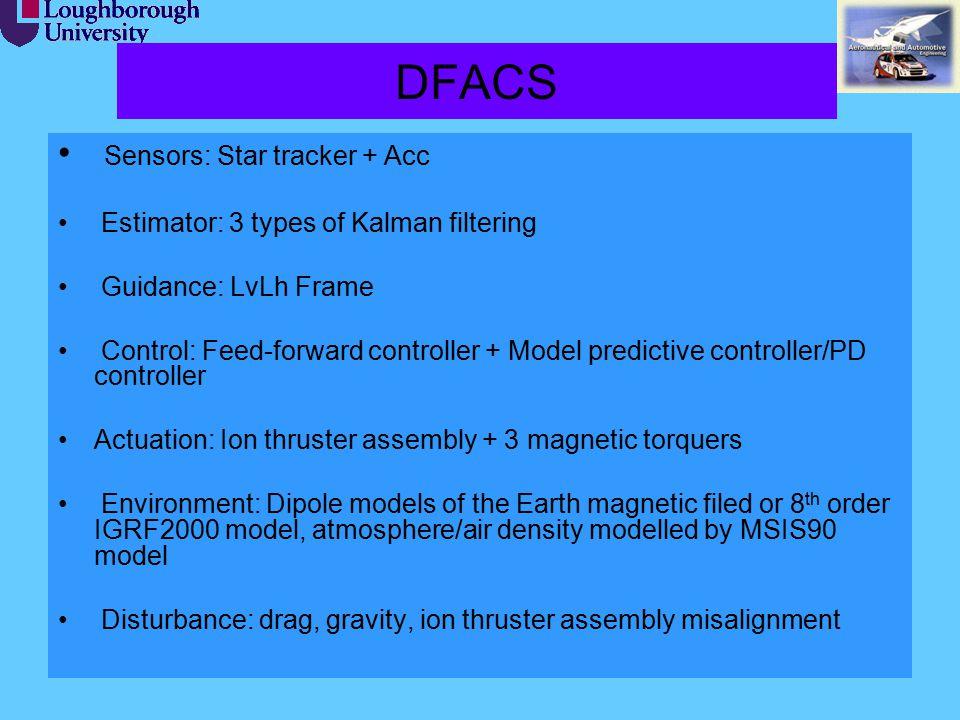 DFACS Sensors: Star tracker + Acc