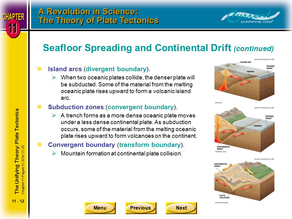 Seafloor Spreading and Continental Drift (continued)