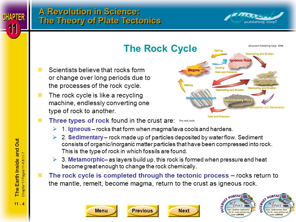 The Rock Cycle Scientists believe that rocks form or change over long periods due to the processes of the rock cycle.