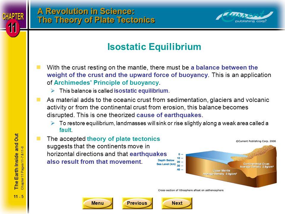 Isostatic Equilibrium