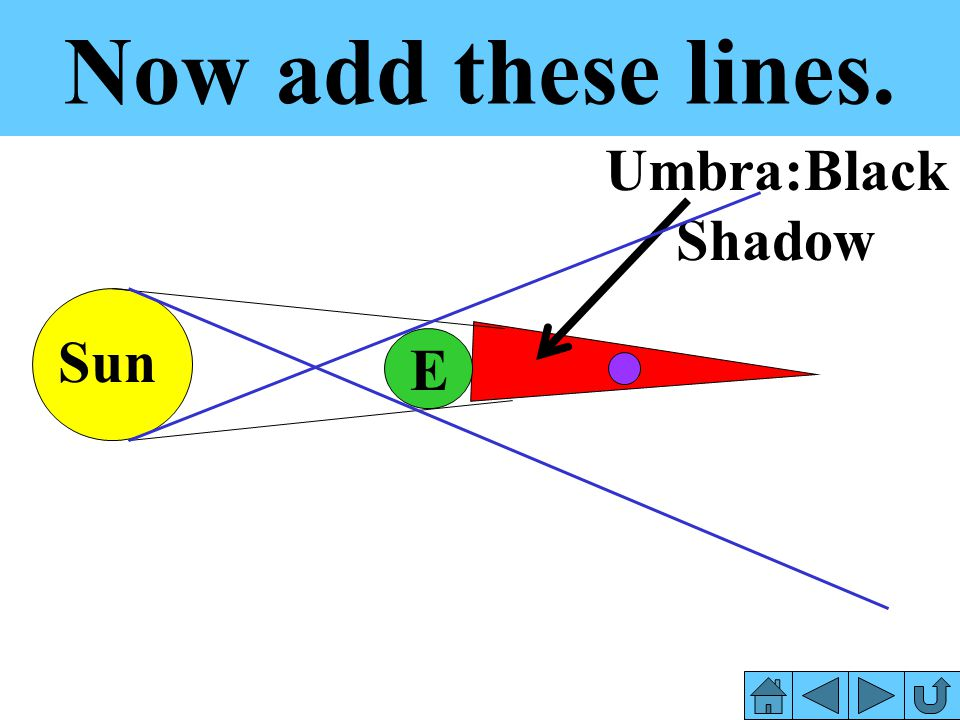 Now add these lines. Umbra:Black Shadow Sun E