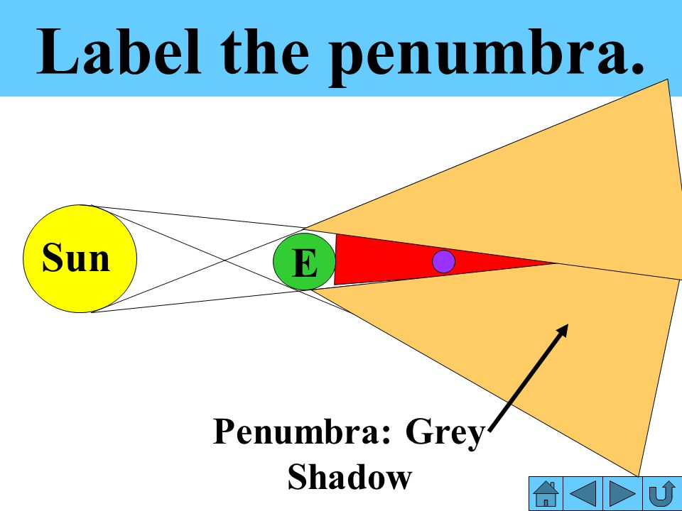 Label the penumbra. Sun E Penumbra: Grey Shadow