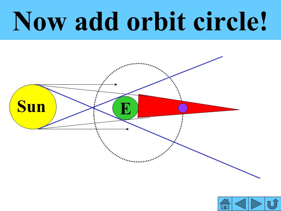 Now add orbit circle! Sun E