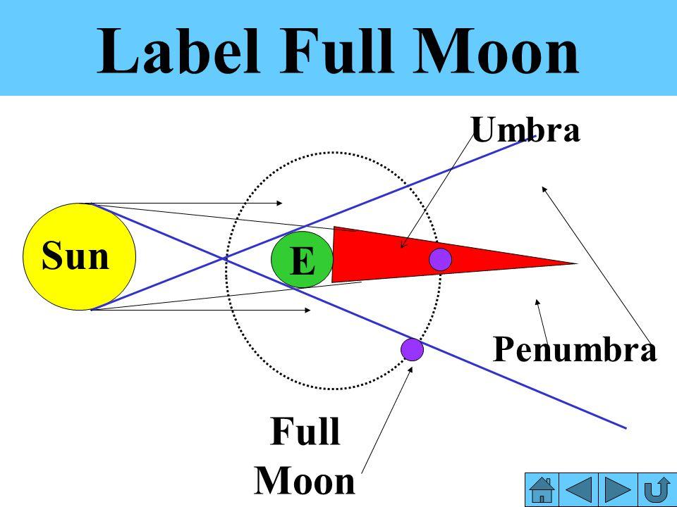 Label Full Moon Umbra Sun E Penumbra Full Moon