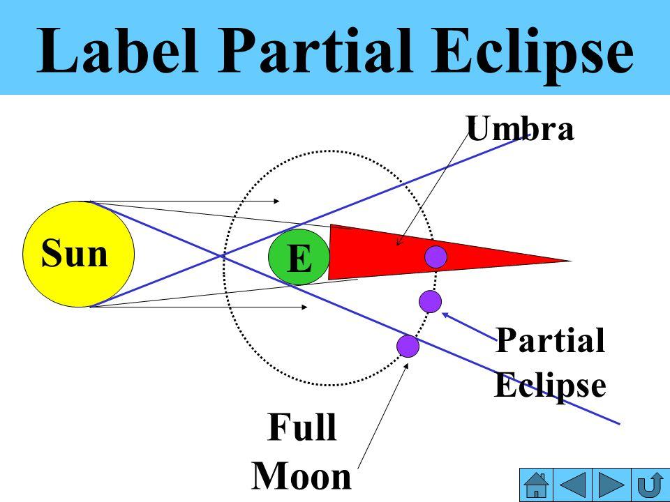 Label Partial Eclipse Umbra Sun E Partial Eclipse Full Moon