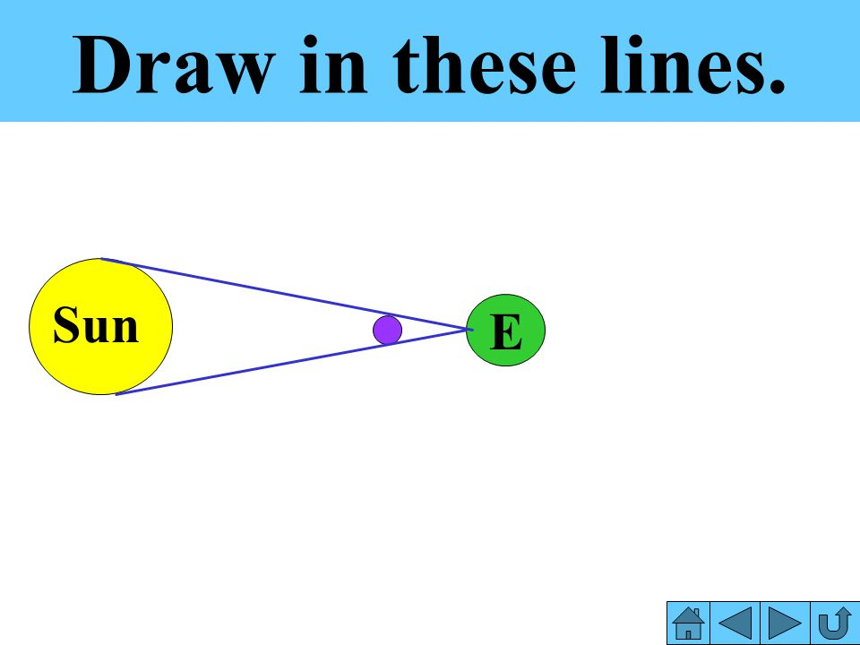 Draw in these lines. Sun E