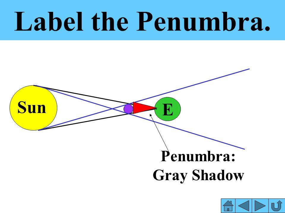 Label the Penumbra. Sun E Penumbra: Gray Shadow