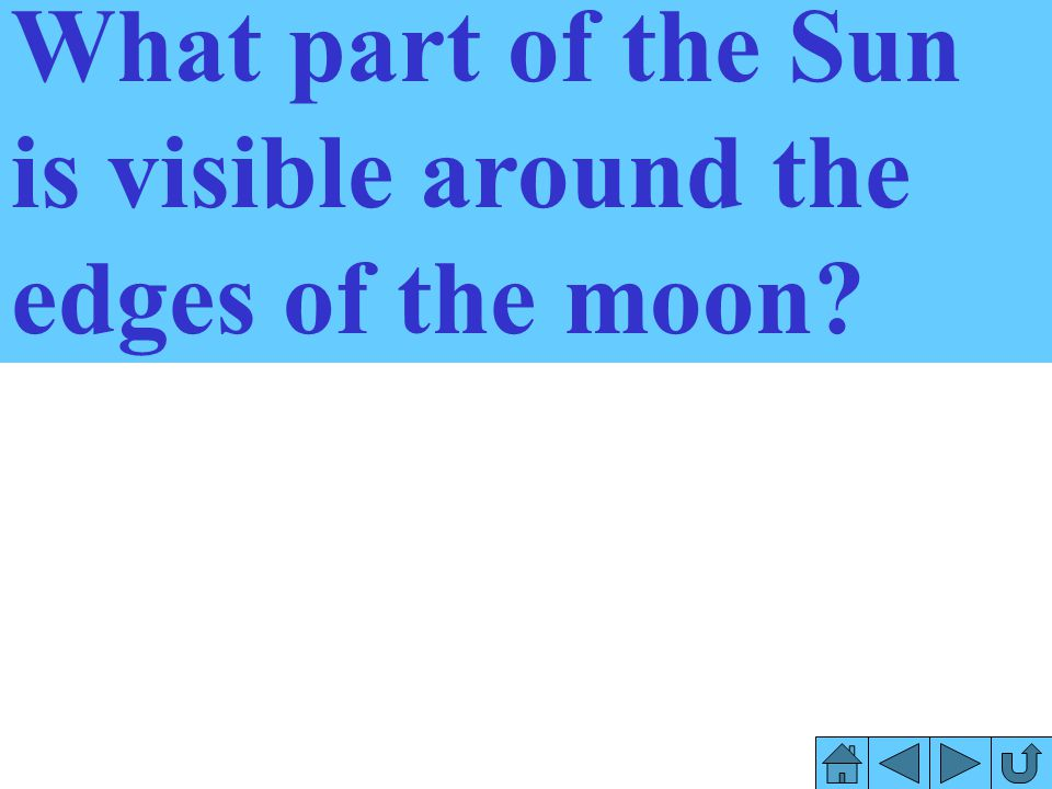 What part of the Sun is visible around the edges of the moon