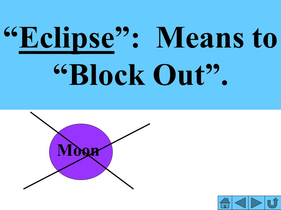 Eclipse : Means to Block Out .