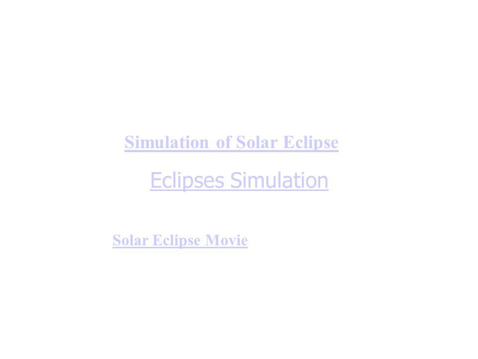 Simulation of Solar Eclipse