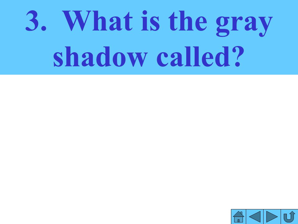 3. What is the gray shadow called