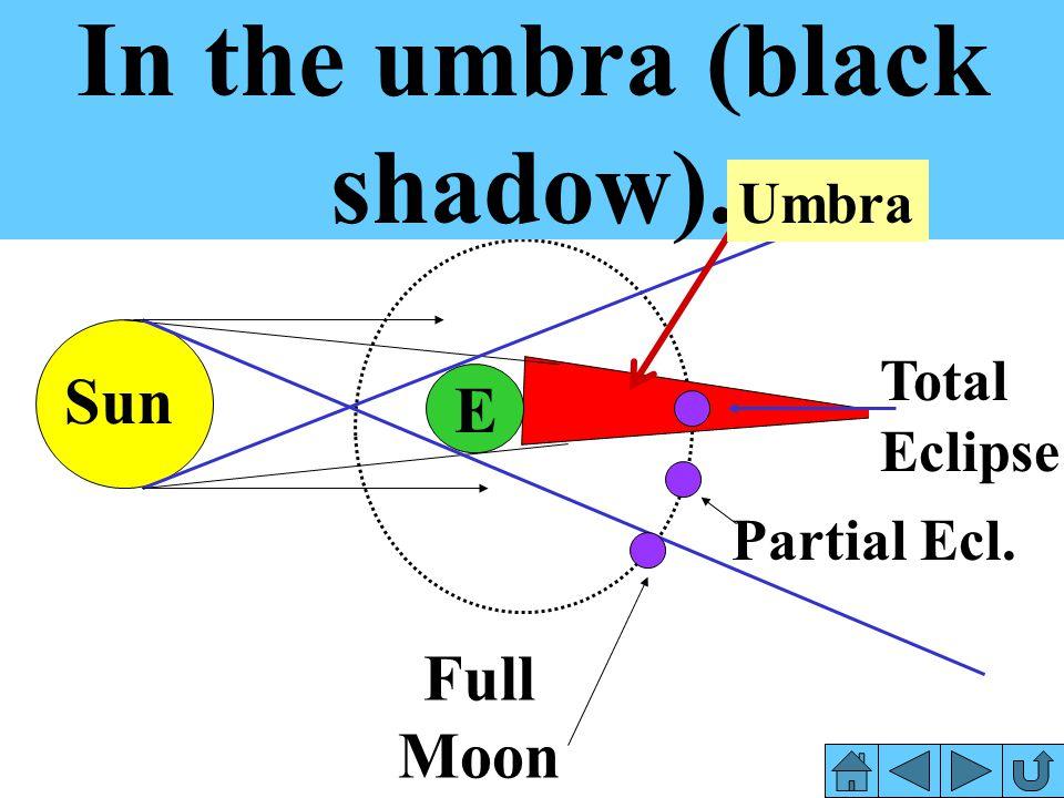 In the umbra (black shadow).