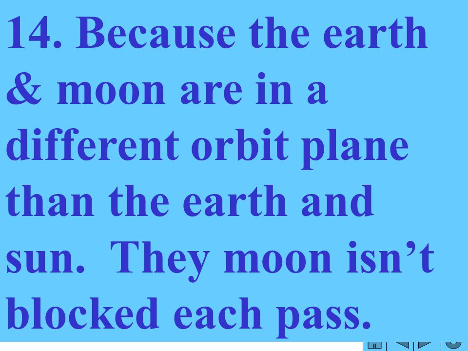 14. Because the earth & moon are in a different orbit plane than the earth and sun.
