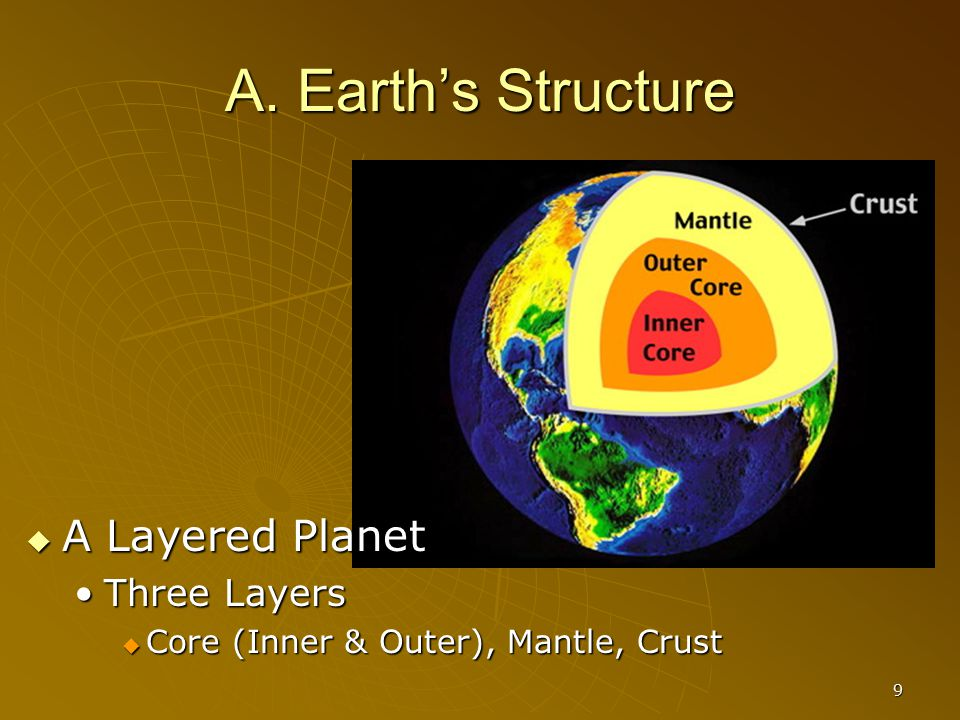 A. Earth's Structure A Layered Planet Three Layers