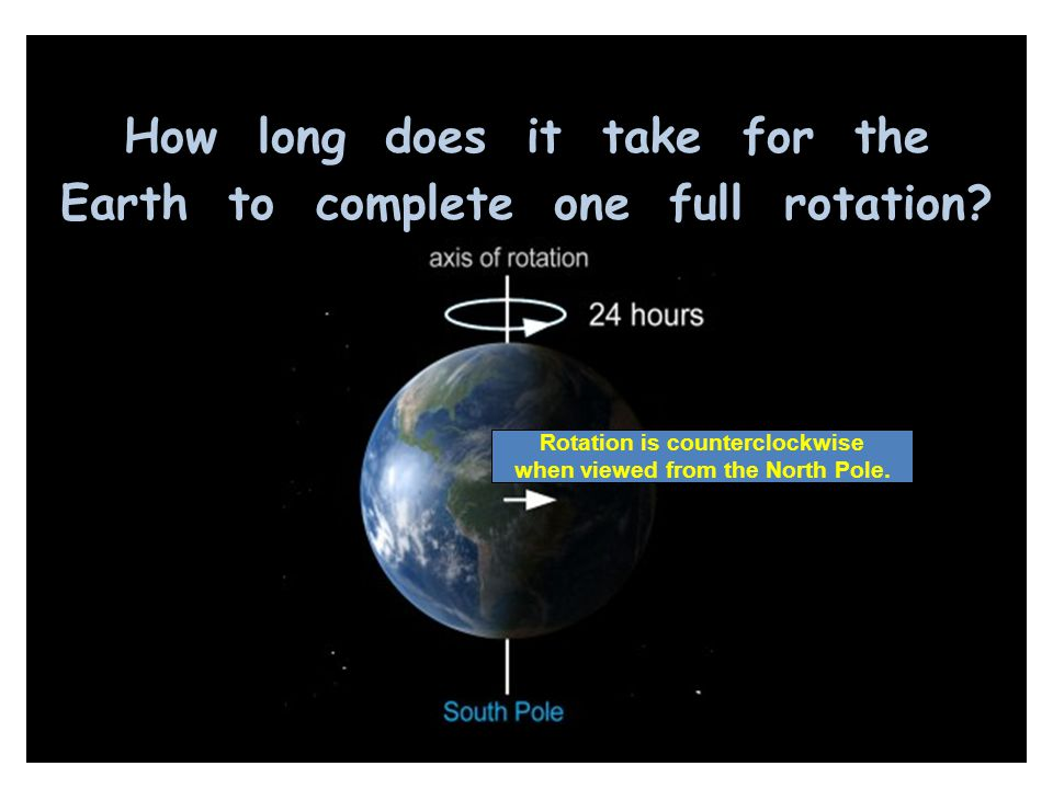 How long does it take for the Earth to complete one full rotation