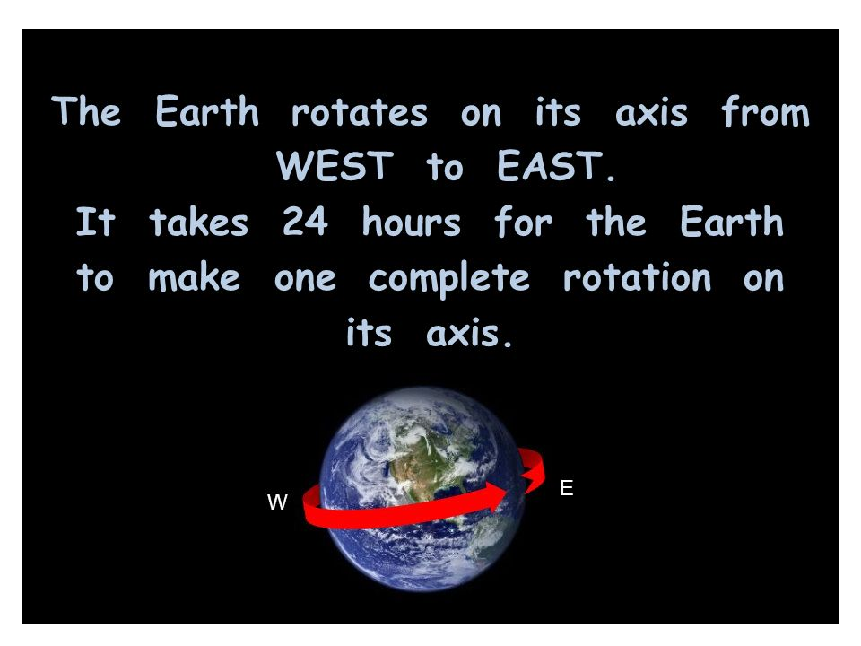 The Earth rotates on its axis from WEST to EAST