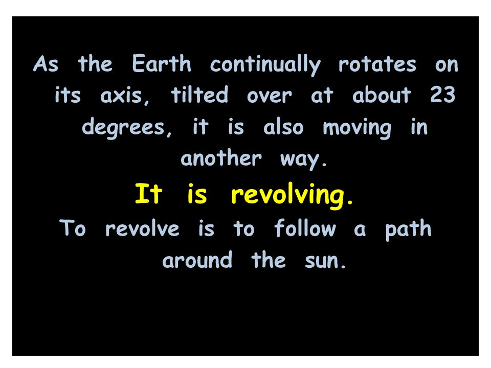 It is revolving. As the Earth continually rotates on