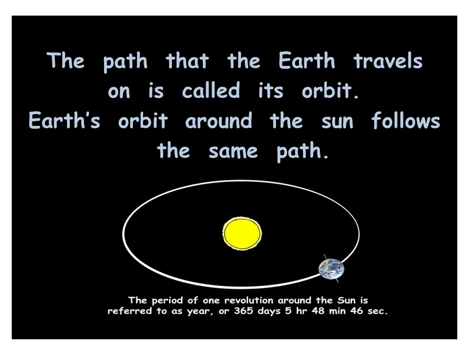 The path that the Earth travels on is called its orbit