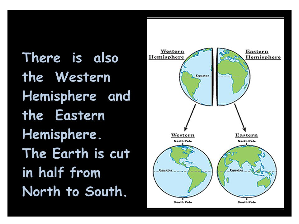 There is also the Western Hemisphere and the Eastern Hemisphere