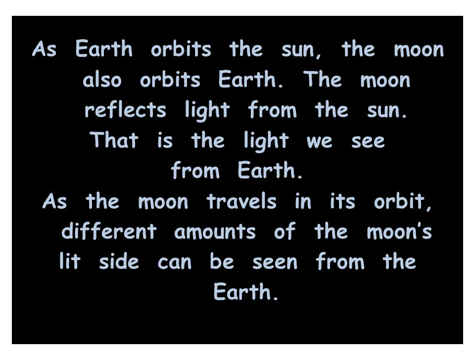 As Earth orbits the sun, the moon also orbits Earth